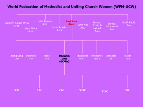 WFMUCW Relationship with GCMW
